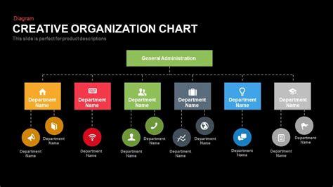organizational chart template shatterlioninfo