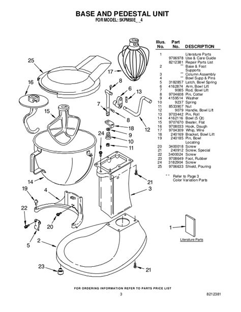 Kitchenaid Stand Mixer Replacement Parts Wow Blog