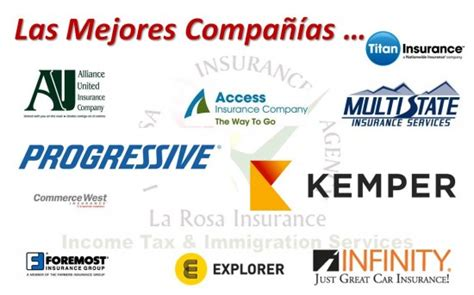 Insurance can protect your investment from top to bottom. Insurance - La Rosa Insurance Agency Inc
