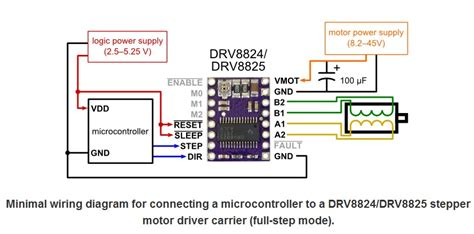 Drv Stepper Motor Driver Carrier High Current