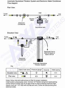 Diagrams For Plumbing  U0026 Piping Schematics For Private Well