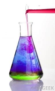 color change chemical reaction four signs of chemical reactions sidney s chemistry page