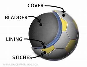 What Is A Soccer Ball Made Of