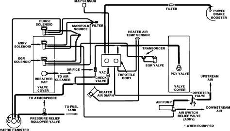 1999 Dodge Dakotum Vacuum Diagram by 1988 Dodge Dakota Vacuum Schematic I M Looking For The