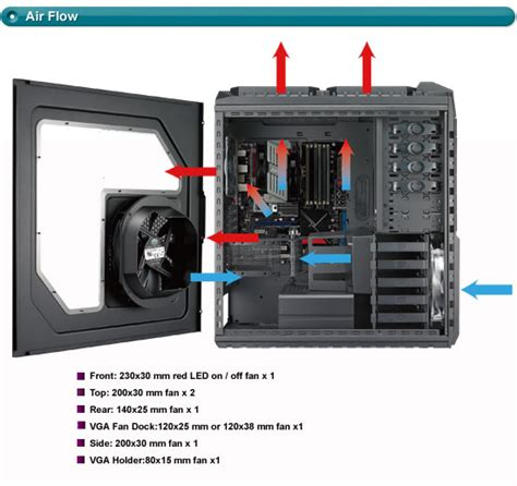 biggest pc case fan the basics of case fan placement how many fans and where