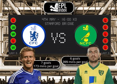 Chelsea vs Norwich City Preview   Team News, Facts and Key ...