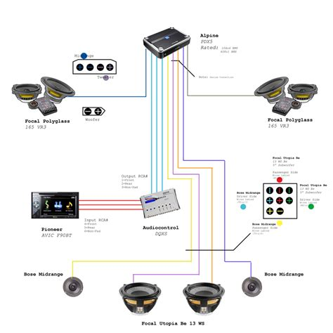 car audio system wiring diagram get free image about