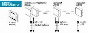 Wtw Iq Sensor Net Online Monitoring System