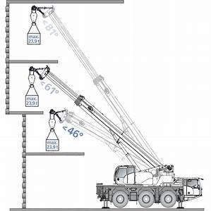 55 Ton Crane Hire - Demag Ac