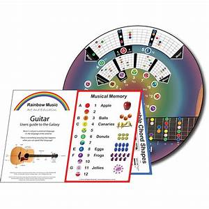 Guitar Wheel And Related Resources