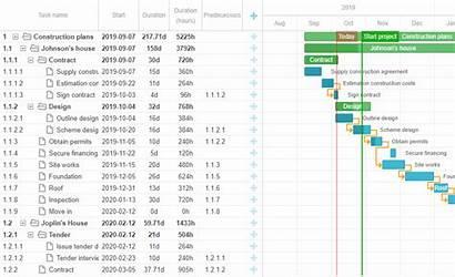 Project Gantt Ms Dhtmlx Npm Link Formatting