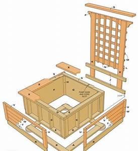 comment construire notre propre bassin de jardin en bois With plan de bassin de jardin