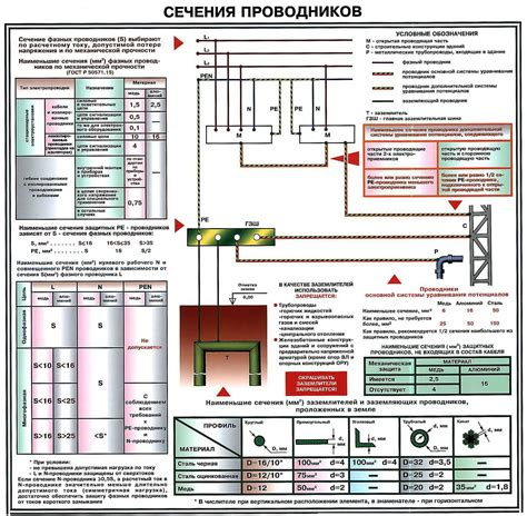Таблицы расчета энергопотребления электроприборами