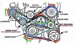 Mazda Tribute Questions - Ac Compressor