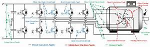 Motor   Electronic Circuit Diagram