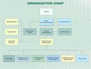 Organizational Chart Software