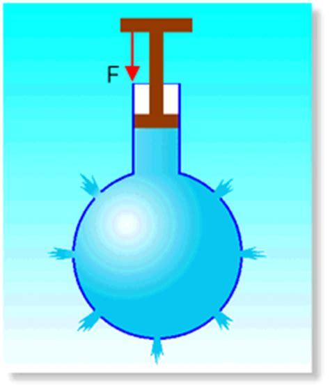 teoria dei vasi comunicanti pressione e fluidi