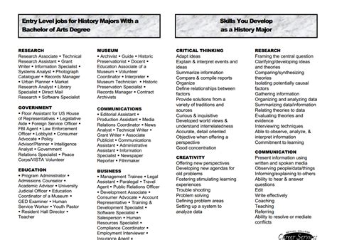 transferable skills on a resume