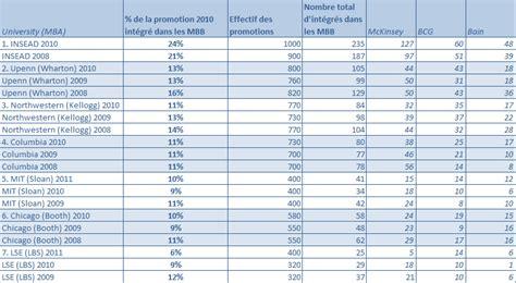 cabinet de conseil en strategie maroc cabinet conseil en strategie 28 images cabinet conseil akeance consulting cabinet de