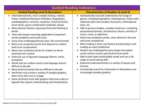 guided reading lesson plan template fountas and pinnell guided reading lesson plan template fountas and pinnell images template design ideas
