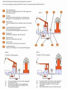 Druck Berechnen Formel : grundlagen der hydraulik hamm hydraulik ~ Themetempest.com Abrechnung