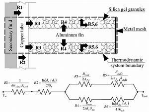 Heat Transfer Resistance Schematic Diagram