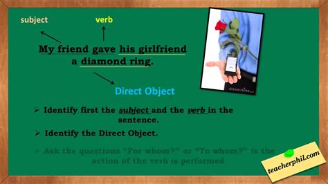 Direct And Indirect Objects Youtube