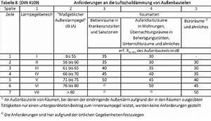Din 4109 Türen : l rmschutz f r dachkonstruktionen kombinierter aufbau mit ~ Lizthompson.info Haus und Dekorationen