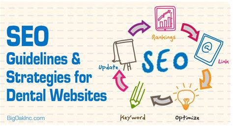 Seo Guidelines seo guidelines and strategies for dental websites 187 big