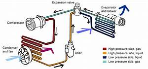Heat Pump Or Reverse Cycle Air Conditioner