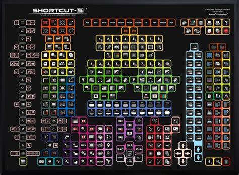 shortcut   intense  key keyboard designed