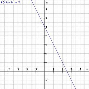 Steigung Lineare Funktion Berechnen : funktion graphen zeichnen mit der funktiongleichung 4x 2y 10 mathelounge ~ Themetempest.com Abrechnung