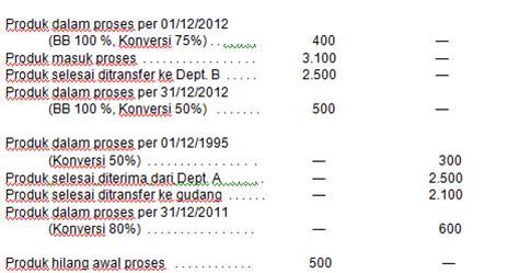 yenni effendi contoh soal laporan harga pokok produksi metode fifo jika ada barang yang rusak
