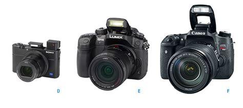 Best Digital Camera Buying Guide