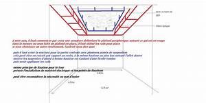 Faire Un Faux Plafond : faux plafond coffrage aide ~ Premium-room.com Idées de Décoration