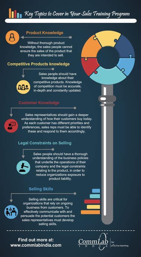 key topics  cover   sales training program