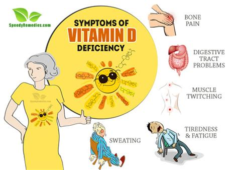 Symptoms Of Vitamin D Deficiency  Health Information. Football Championship Signs. Office Decals. Kayak Life Decals. Polo Volkswagen Gti Stickers. Season Lettering. Vintage Rose Decals. Fanart Logo. Skyscanner Logo