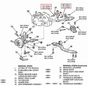 How Many Foot Pounds Of Torque To Torque The Transmission
