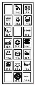 Renault Modus  2004 - 2007  - Fuse Box Diagram