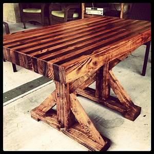 Butcher block table I made home Pinterest