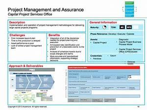 Accenture Pmo Template