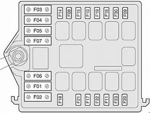 Alfa Romeo 147  U2013 Fuse Box Diagram