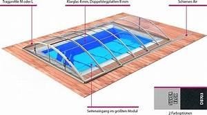 Pool Mit überdachung : albixon klasik a 319x635cm pool berdachung schwimmbad ~ Michelbontemps.com Haus und Dekorationen