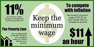 Mcgarvey: Do not raise minimum wage | Opinion ...