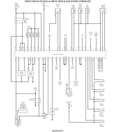 wrg 6251 ka24e ecu wiring diagram