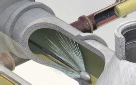 Verstopftes Rohr Reinigen by Verstopfung Richtig Beseitigen Kanal Rohr Und Abfluss