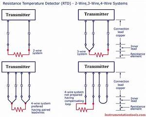 Differences Between 2  3  Or 4 Wire Rtd Configurations