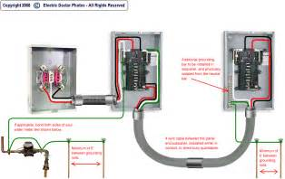 similiar sub panel to sub panel wiring keywords, Wiring diagram