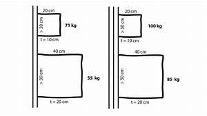 Dübel Für Rigipswand : welcher d bel tr gt welches gewicht im trockenbau d bel shop ~ Yasmunasinghe.com Haus und Dekorationen