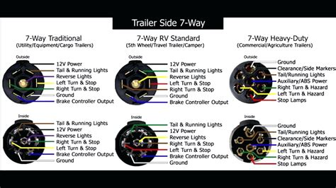 wiring diagram trailer lights ireland gallery wiring
